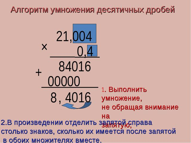 Алгоритм умножения десятичных дробей 21,004 0,4 84016 00000 4016 × + 8 , 1. В...