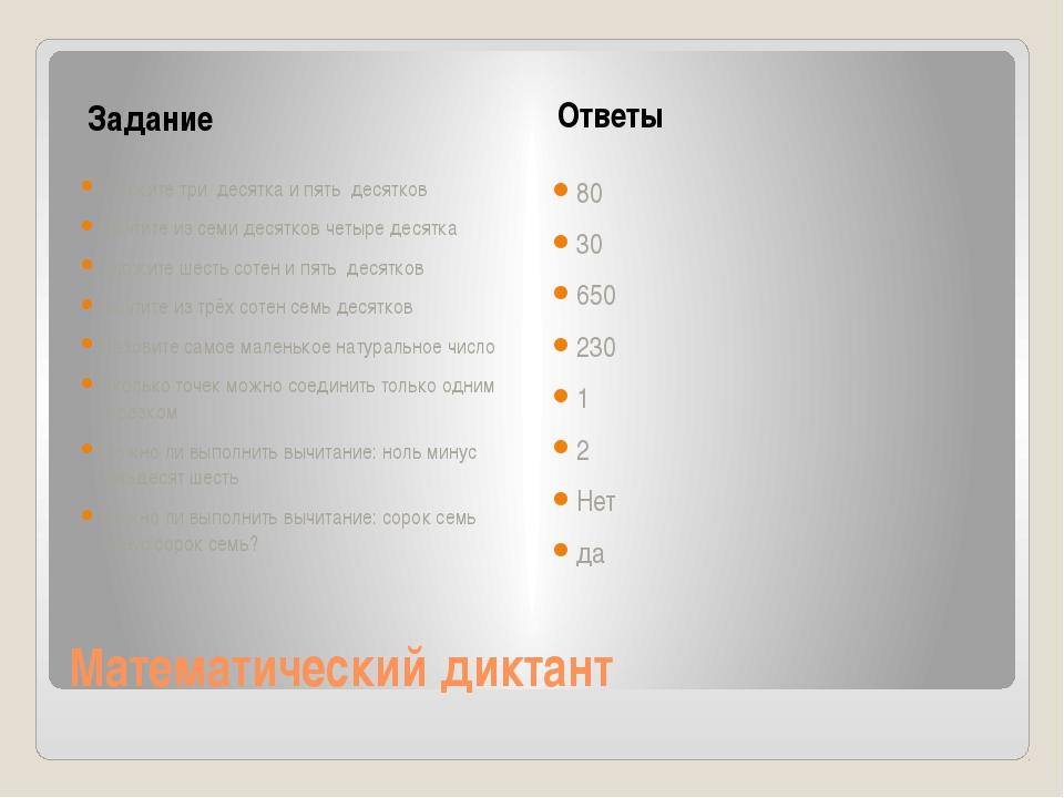 Математический диктант Задание Ответы Сложите три десятка и пять десятков Выч...