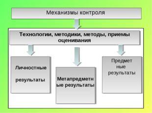 Механизмы контроля  Технологии, методики, методы, приемы оценивания Личностн
