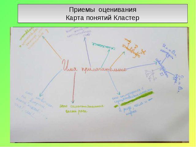 Приемы оценивания Карта понятий Кластер