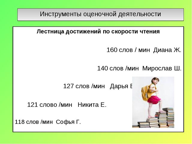 Инструменты оценочной деятельности Лестница достижений по скорости чтения 160...