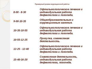 Примерный режим коррекционной работы 8-00 - 8-30 Офтальмологическое лечение и