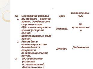 Лекторий для родителей спецгрупп (детей с нарушением зрения) ПЛАН РАБОТЫ на у