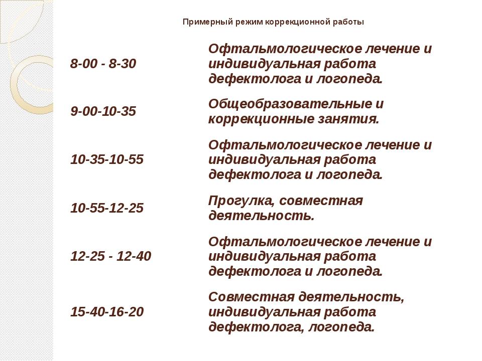 Примерный режим коррекционной работы 8-00 - 8-30 Офтальмологическое лечение и...