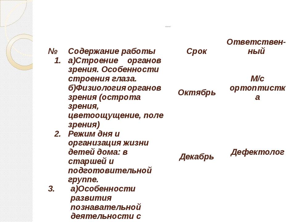 Лекторий для родителей спецгрупп (детей с нарушением зрения) ПЛАН РАБОТЫ на у...