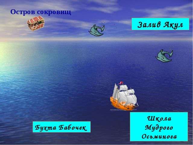Остров сокровищ Бухта Бабочек Школа Мудрого Осьминога Залив Акул