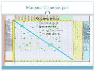 Матрица Социометрии