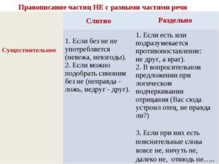 Слитно Раздельно Правописание частиц НЕ с разными частями речи 3. Если при ни