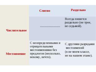 Числительное Местоимение С другими разрядами местоимений (в не моем классе, н