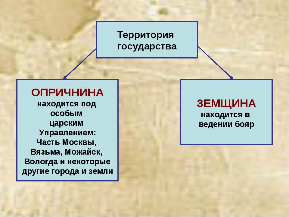Территория государства ОПРИЧНИНА находится под особым царским Управлением: Ча...