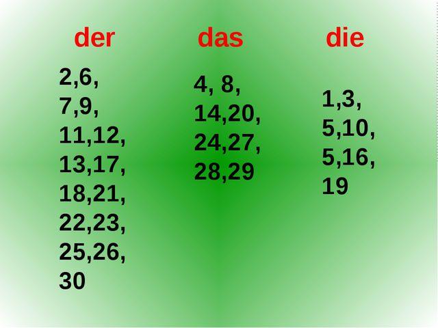der das die 2,6, 7,9, 11,12, 13,17, 18,21, 22,23, 25,26, 30 4, 8, 14,20, 24,2...