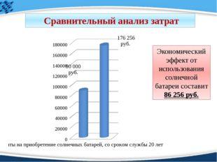 Сравнительный анализ затрат Экономический эффект от использования солнечной
