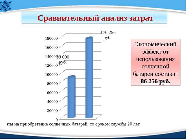 Сравнительный анализ затрат Экономический эффект от использования солнечной...