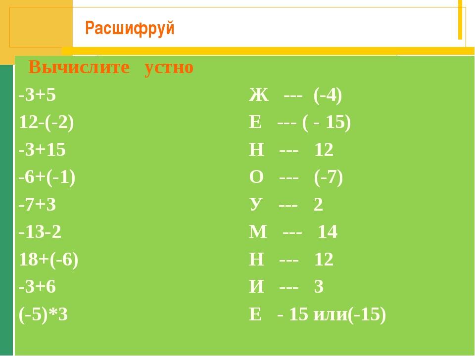 Расшифруй Вычислите устно -3+5Ж --- (-4) 12-(-2)Е --- ( - 15) -3+15Н ---...