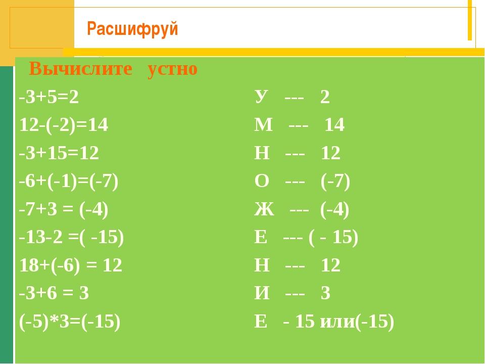Расшифруй Вычислите устно -3+5=2У --- 2 12-(-2)=14М --- 14 -3+15=12Н ---...