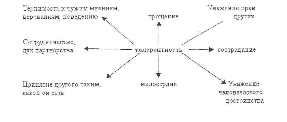 http://referat.znate.ru/pars_docs/tw_refs/49/48309/48309-88_1.jpg
