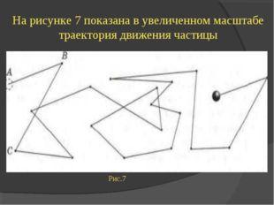 На рисунке 7 показана в увеличенном масштабе траектория движения частицы