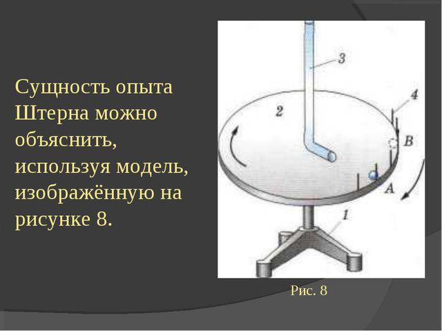 Сущность опыта Штерна можно объяснить, используя модель, изображённую на рису...