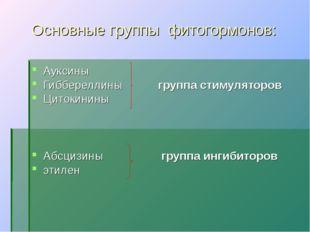 Основные группы фитогормонов: Ауксины Гиббереллины группа стимуляторов Циток