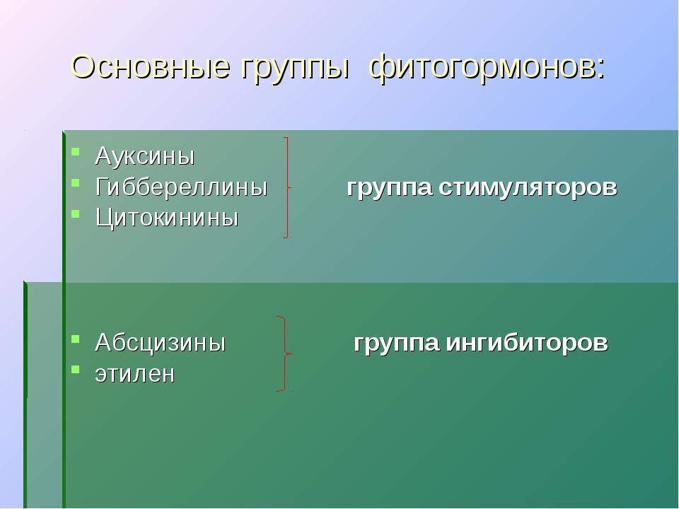 Основные группы фитогормонов: Ауксины Гиббереллины группа стимуляторов Циток...
