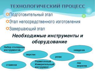 Подготовительный этап Этап непосредственного изготовления Завершающий этап Не
