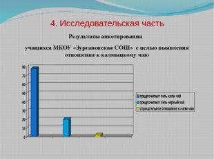 4. Исследовательская часть Результаты анкетирования учащихся МКОУ «Зургановск