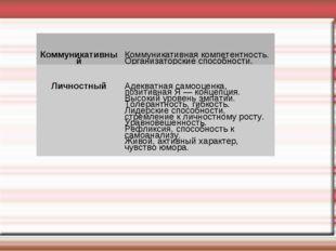 КоммуникативныйКоммуникативная компетентность. Организаторские способности.