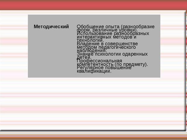 МетодическийОбобщение опыта (разнообразие форм, различные уровни). Использов...