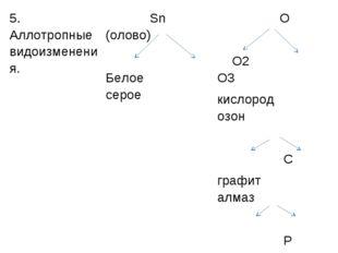 5. Аллотропные видоизменения. Sn (олово) Белое серое О О2 О3 кислород озон
