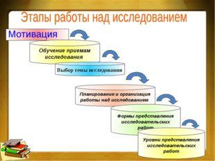 Мотивация Обучение приемам исследования Выбор темы исследования Планирование