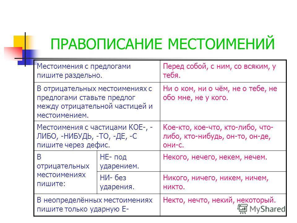 http://images.myshared.ru/9/951797/slide_32.jpg