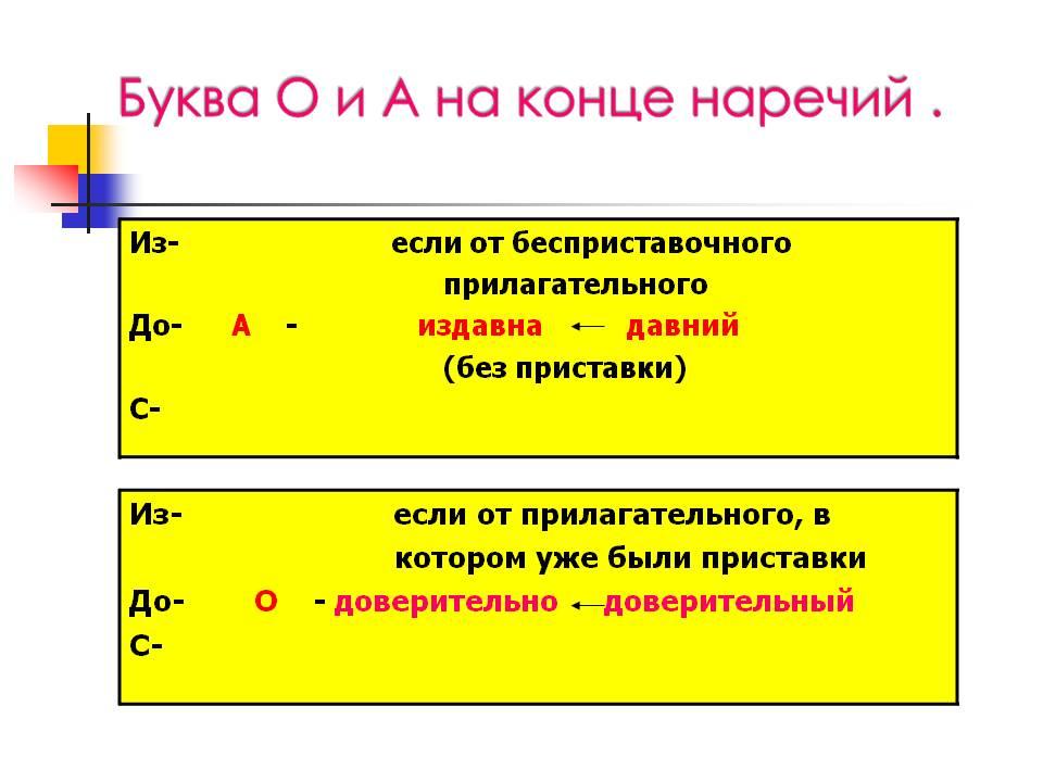 http://900igr.net/datas/russkij-jazyk/Narechija-v-russkom-jazyke/0011-011-Narechija-v-russkom-jazyke.jpg