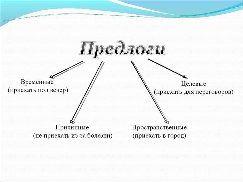 http://bigslide.ru/images/7/6555/831/img1.jpg