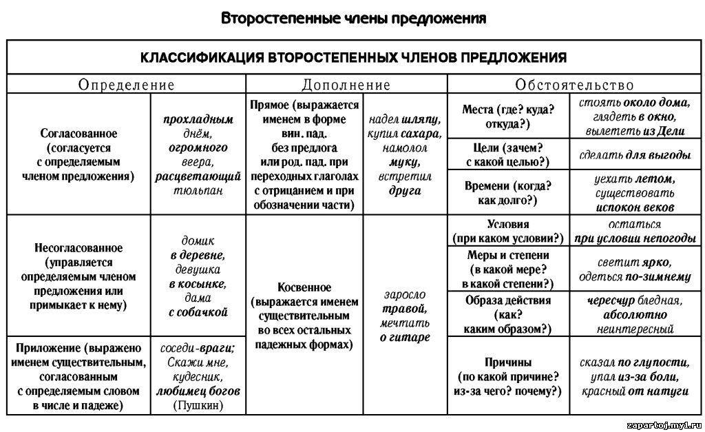 http://zapartoj.my1.ru/97/158.jpg