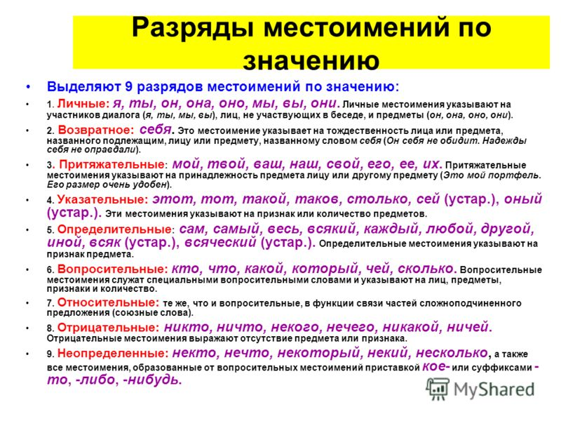 http://images.myshared.ru/4/1856/slide_15.jpg