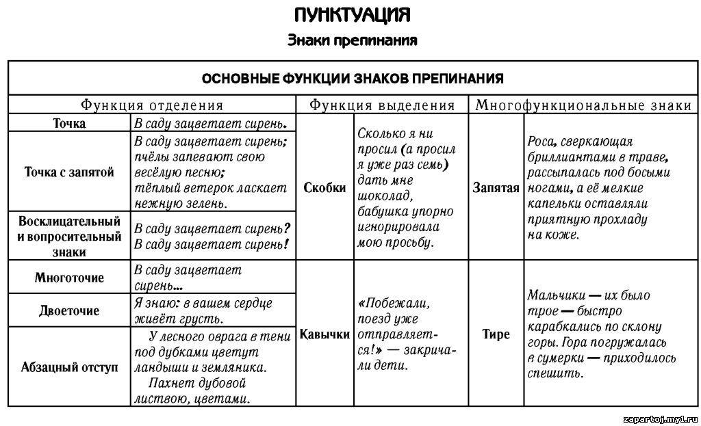 http://zapartoj.my1.ru/97/147.jpg