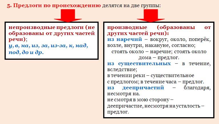 http://dist-tutor.info/file.php/446/kniga/predlog2.jpg