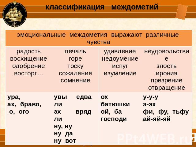 http://ppt4web.ru/images/62/1967/640/img35.jpg