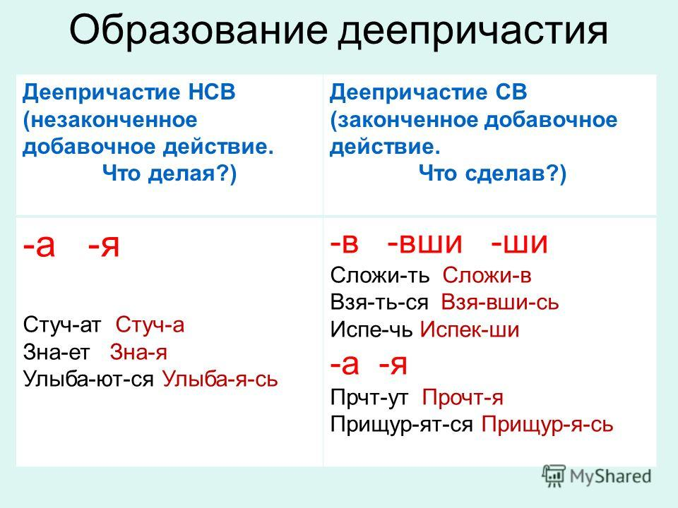 http://images.myshared.ru/6/529757/slide_7.jpg