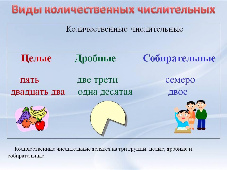http://900igr.net/datas/russkij-jazyk/CHislitelnoe-kak-chast-rechi/0012-012-Vidy-kolichestvennykh-chislitelnykh.jpg