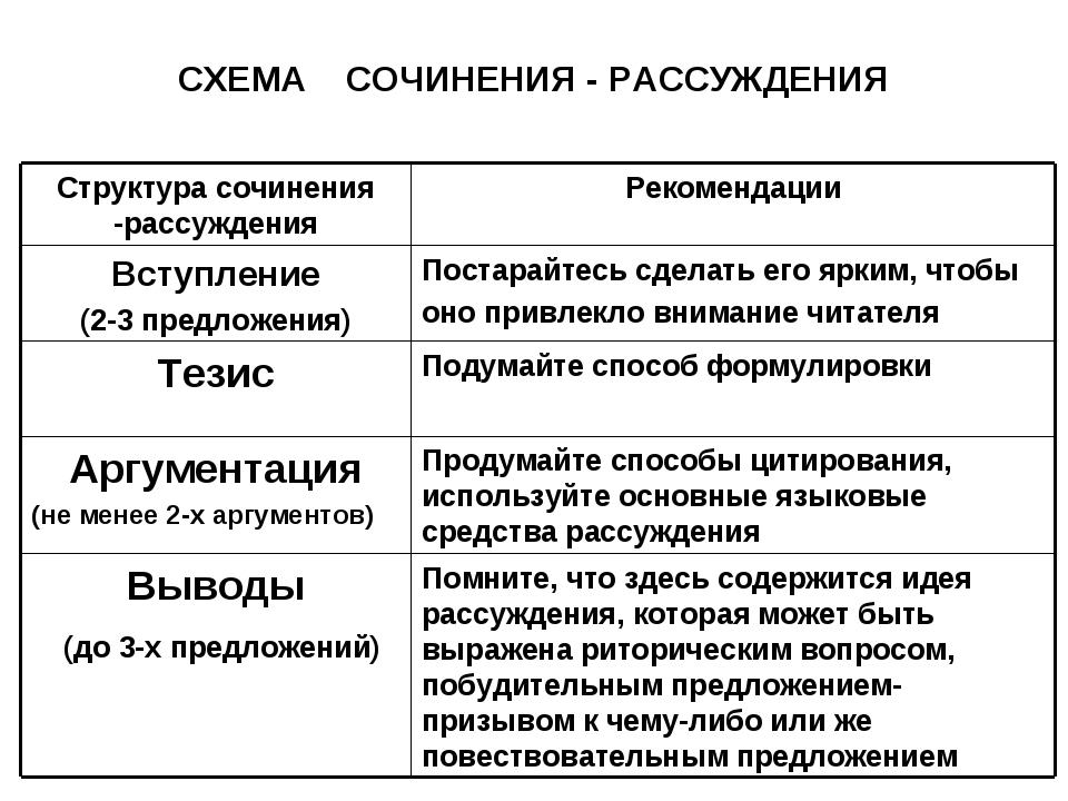 http://fs00.infourok.ru/images/doc/134/156402/img15.jpg