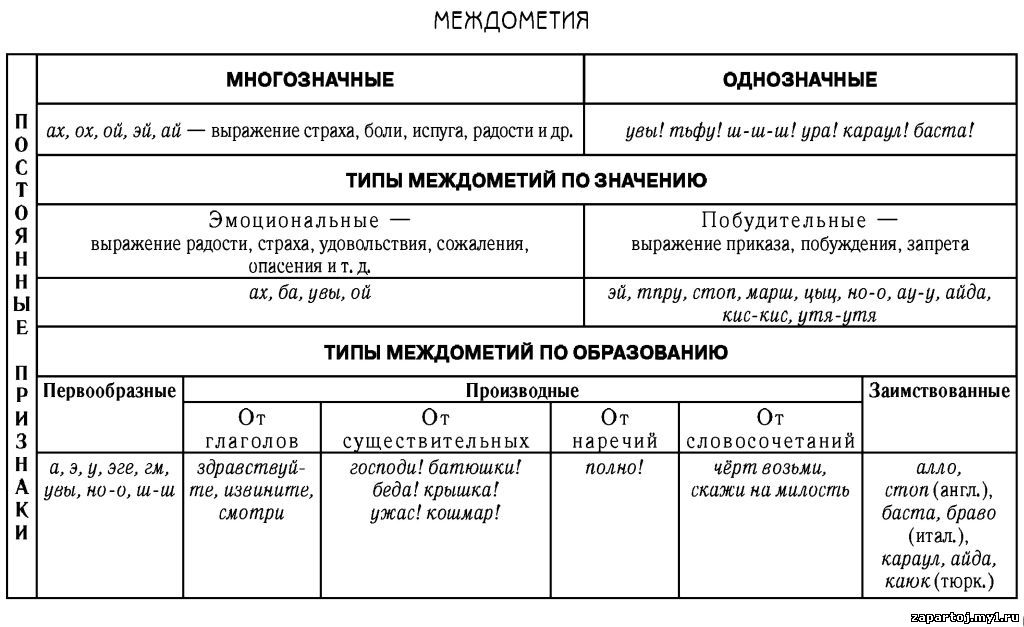 http://zapartoj.my1.ru/96/8.jpg