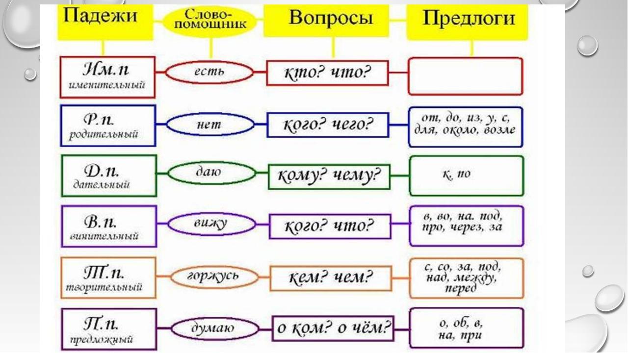 http://fs00.infourok.ru/images/doc/252/257098/img9.jpg