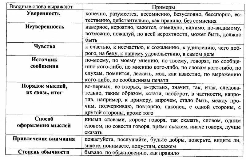 http://kempoisk.ru/articles/imgs/56300-vvodnoe-li-slovo-lish.jpg
