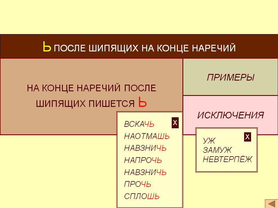 http://900igr.net/datas/russkij-jazyk/Pravopisanie-predlogov-i-pristavok/0015-015--posle-shipjaschikh-na-kontse-narechij.jpg