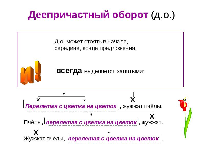 http://mypresentation.ru/documents/3a63cc3860cc151772e551dfe990753f/img9.jpg