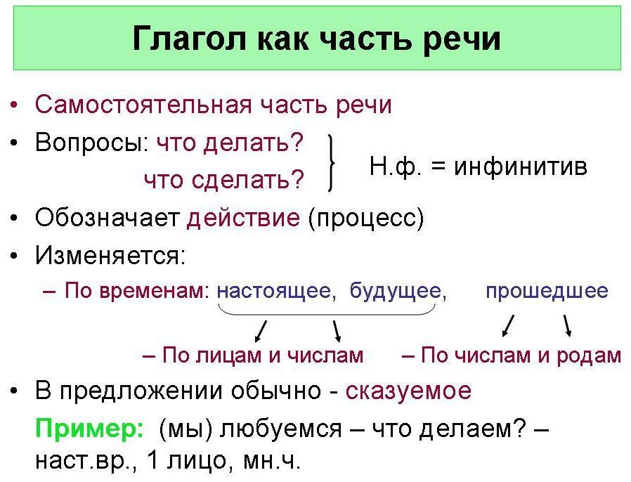 http://iphoneiipad.ru/edu/pictures/538cae4e50.jpg