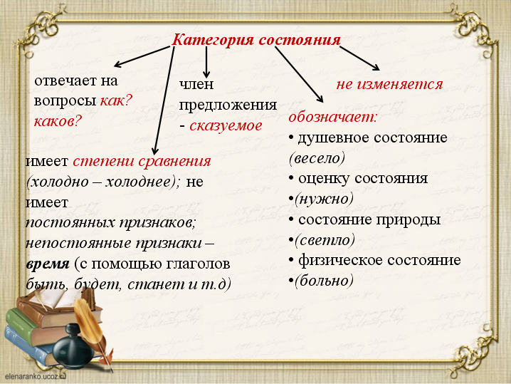 http://www.uchportal.ru/_ld/512/98393435.png
