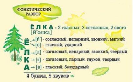 http://www.uchportfolio.ru/users_content/b4f1ec9f4b5c8207f8fc29522efe783d/images/e01852fd7a6a.jpg