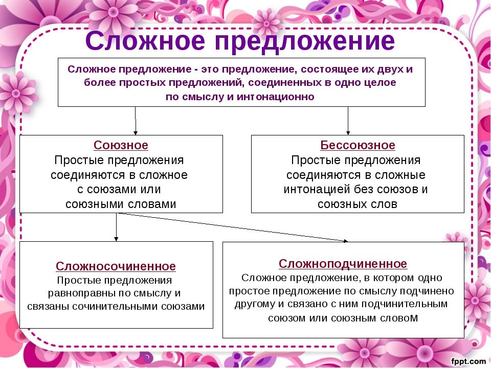 http://fs00.infourok.ru/images/doc/228/45562/1/img2.jpg
